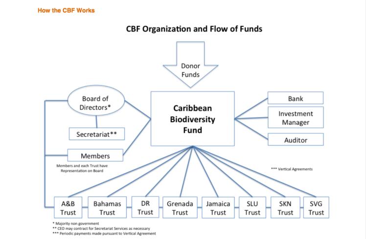 CBF_Fact_Sheet_ _May_5_2014 1.pdf